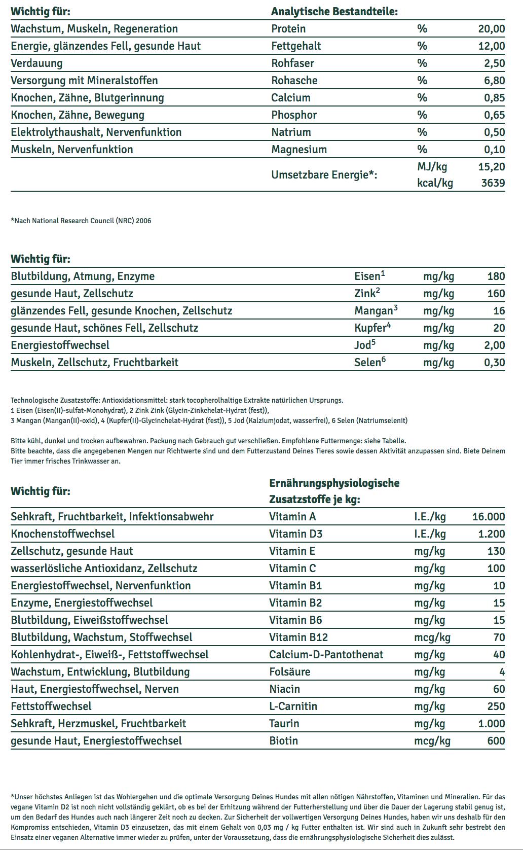 VeggieDog-Grainfree-Adult-Infos2