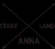 STADT-LAND-ANNA